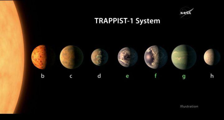 Nasa: scoperto nuovo sistema solare
