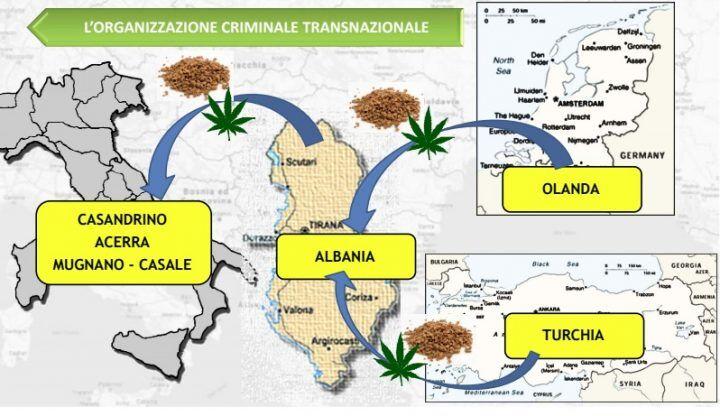 Colpo ai narcos di Napoli e Caserta, 26 arresti. Sequestri a Mugnano, Casandrino, Acerra e Grumo
