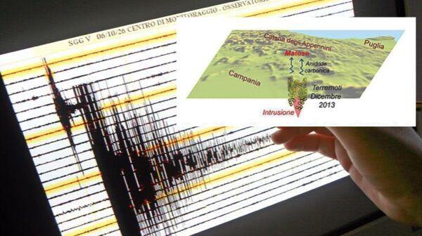 """Terremoti, la scoperta sul Matese: """"Può generare scosse di magnitudo significativa"""""""