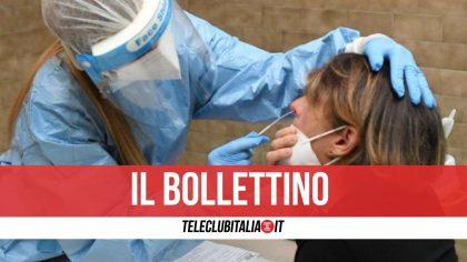 Campania |  superati i 2500 contagi |  in crescita i ricoveri e 5 decessi