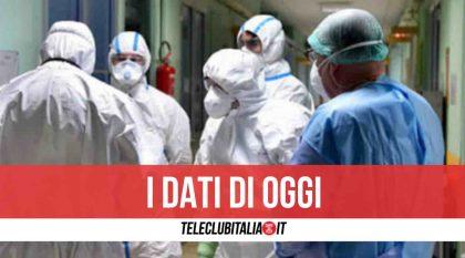Virus in Campania, 313 nuovi positivi e 0 decessi
